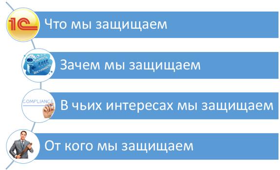 Доклад_2