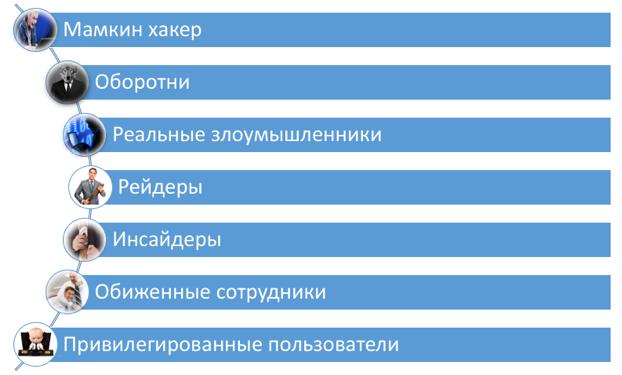 Доклад_4